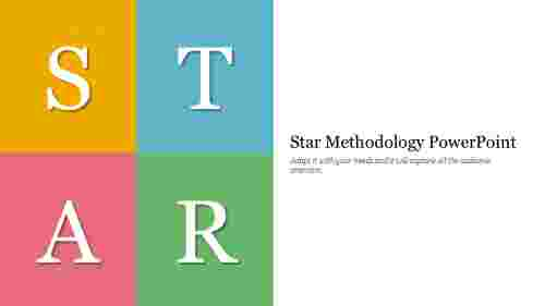 Star Methodology PowerPoint