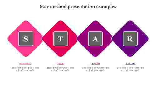 star method presentation examples