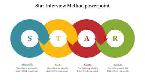 Star Interview Method powerpoint