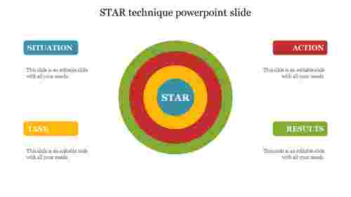 STAR technique powerpoint slide