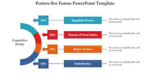 Porters%205%20Forces%20PowerPoint%20Template%20design