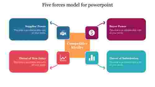 Five%20Forces%20Model%20for%20PowerPoint%20slide