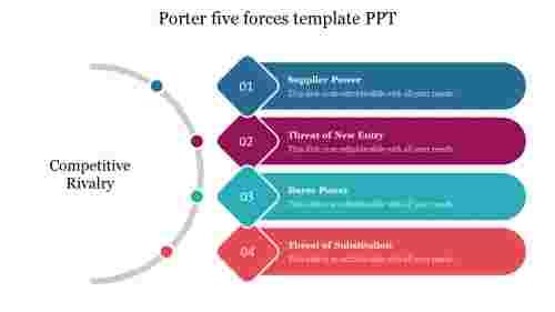 Porter%205%20forces%20template%20PPT%20presentation