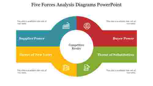 Five%20Forces%20Analysis%20Diagrams%20PowerPoint%20design
