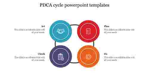 Pdca cycle PowerPoint templates