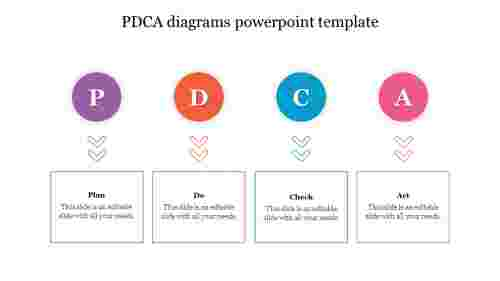 PDCA Diagrams PowerPoint Template