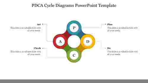 PDCA Cycle Diagrams PowerPoint Template
