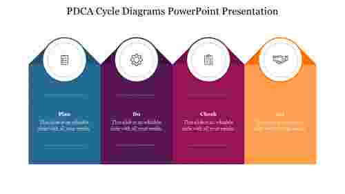 PDCA Cycle Diagrams PowerPoint Presentation