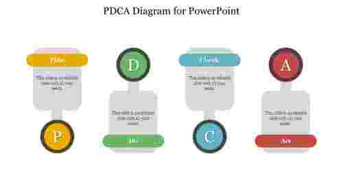 Free PDCA Diagram for PowerPoint