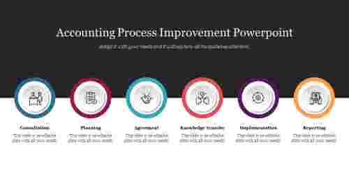AccountingProcessImprovementPowerpointslide