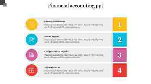Editablefinancialaccountingppt
