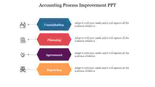 AccountingProcessImprovementPPTdesign