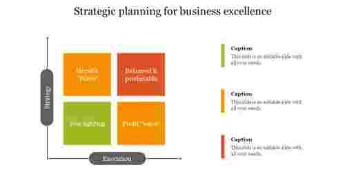 strategicplanningforbusinessexcellencepowerpoint