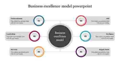 Bestbusinessexcellencemodelpowerpoint