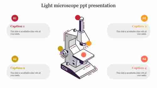 Creativelightmicroscopepptpresentation