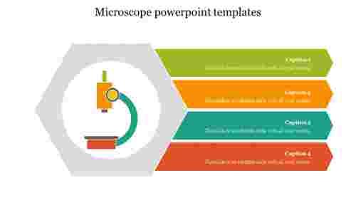 microscopepowerpointtemplatesfreedownload