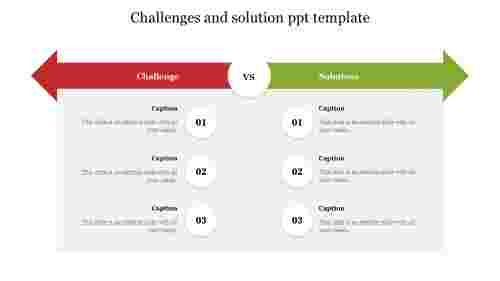 challenges and solution ppt template