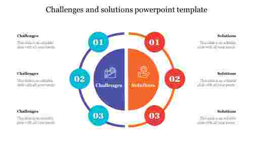 Innovative%20Challenges%20And%20Solutions%20PowerPoint%20Template