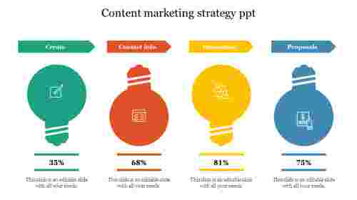 content%20marketing%20strategy%20ppt%20with%20bulb%20design
