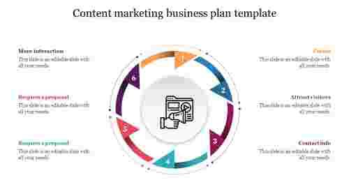 contentmarketingbusinessplantemplate