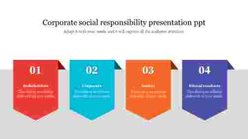 Corporate social responsibility presentation ppt