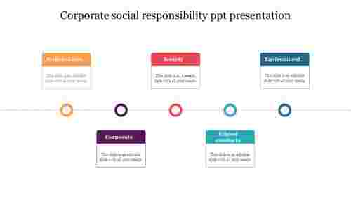 corporate social responsibility ppt presentation free download