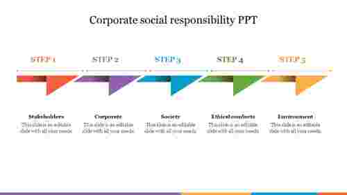 Corporate social responsibility PPT