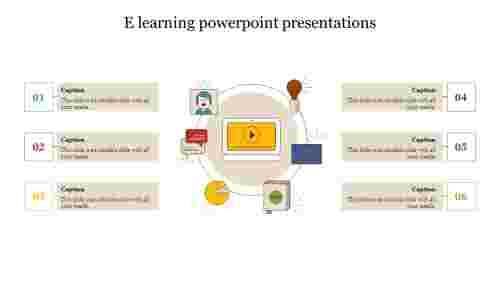e learning powerpoint presentations