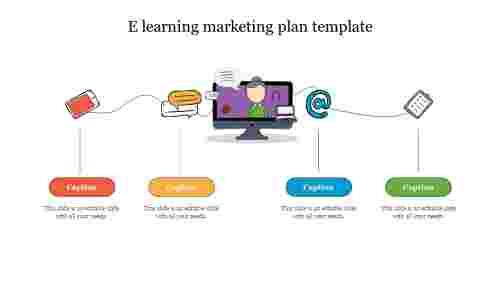 Best%20E-learning%20marketing%20plan%20template