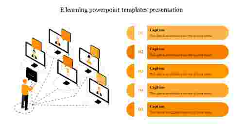 E learning powerpoint templates presentation
