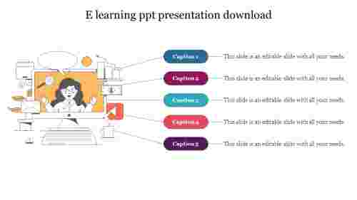 e learning ppt presentation download