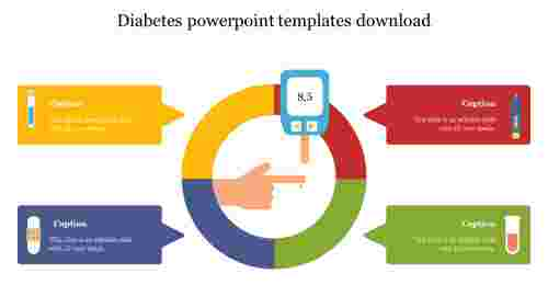 diabetes powerpoint templates download