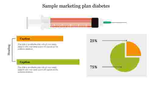 sample marketing plan diabetes