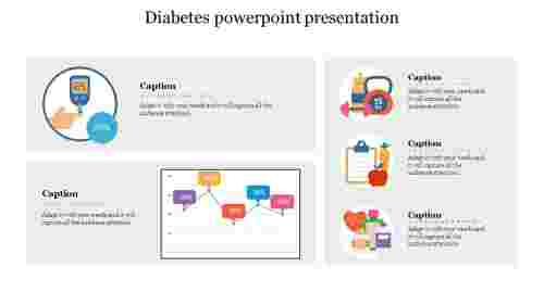 diabetes powerpoint presentation
