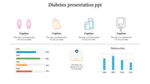 diabetes presentation ppt
