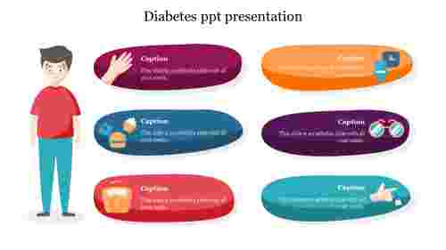 diabetes ppt presentation free download