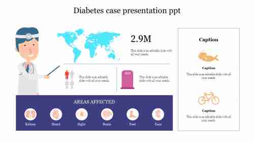 diabetes case presentation ppt