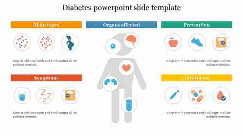 diabetes powerpoint slide template