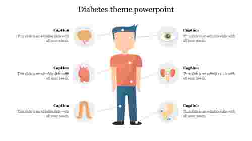 diabetes theme powerpoint