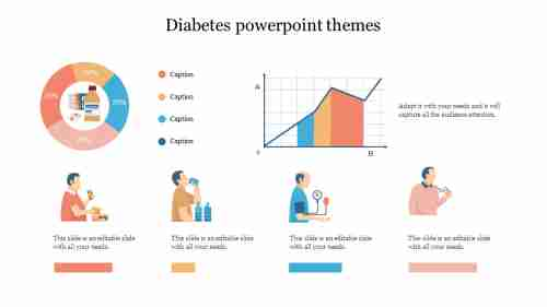 diabetes powerpoint themes