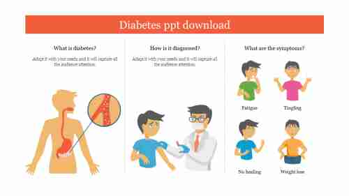 diabetes ppt download