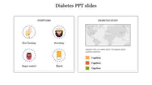 Diabetes PPT slides