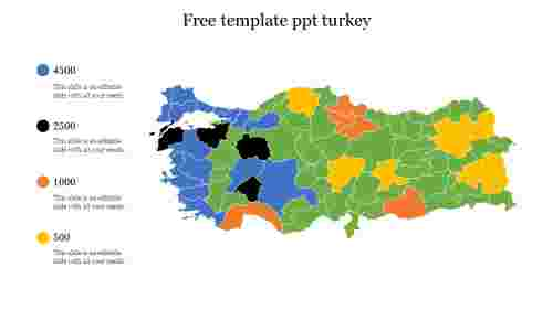 free template ppt turkey