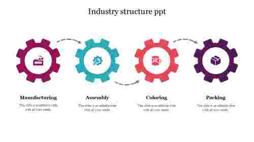 Best%20industry%20structure%20ppt
