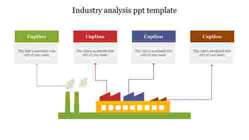 Best%20industry%20analysis%20ppt%20template