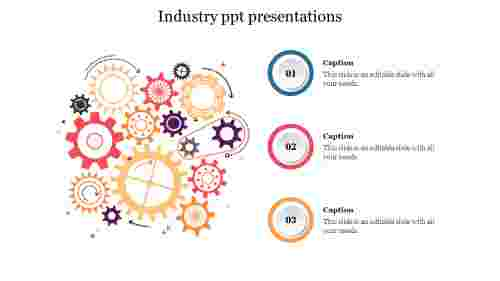 Best%20Industry%20ppt%20presentations