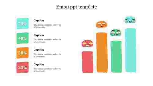 Emoji%20ppt%20template%20presentation