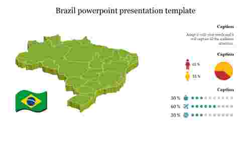 Brazil powerpoint presentation template