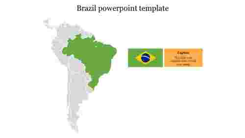 brazil powerpoint template free download