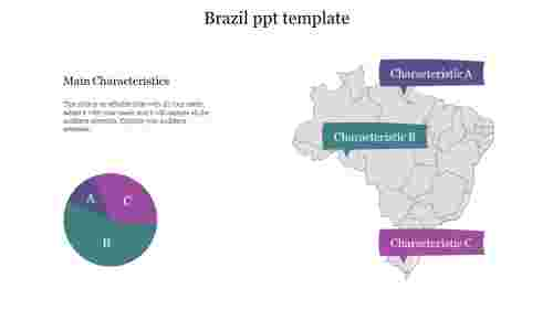 Brazil%20ppt%20template%20free%20slide